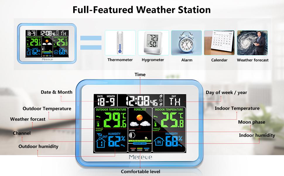 Multifunctional Indoor Weather Station