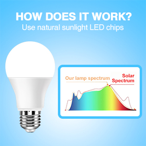 light therapy light bulbs