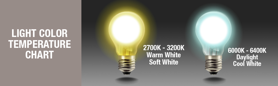 halogen light bulb temperature chart warm white soft white lamps daylight cool white lamps