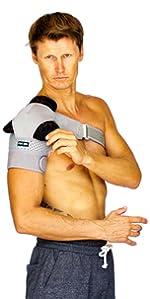 Ac Joint Injuries, Dislocation, Pain, Sprains, Soreness, Tendinitis, Bursitis, Labrum Tear