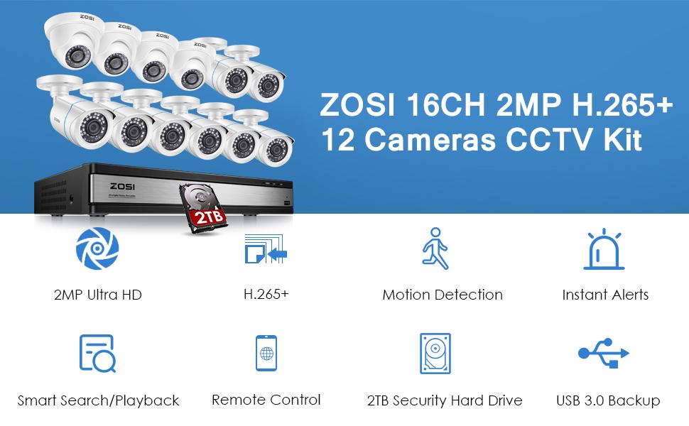 8 cameras system