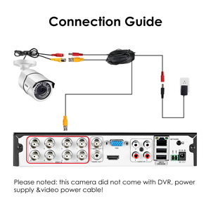 Easily connect to the DVRs