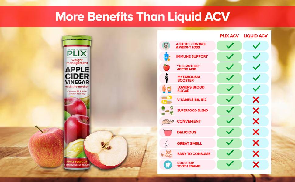 apple cider vinegar, weight loss, ACV, apple cider vinegar benefits, Gut health, metabolism