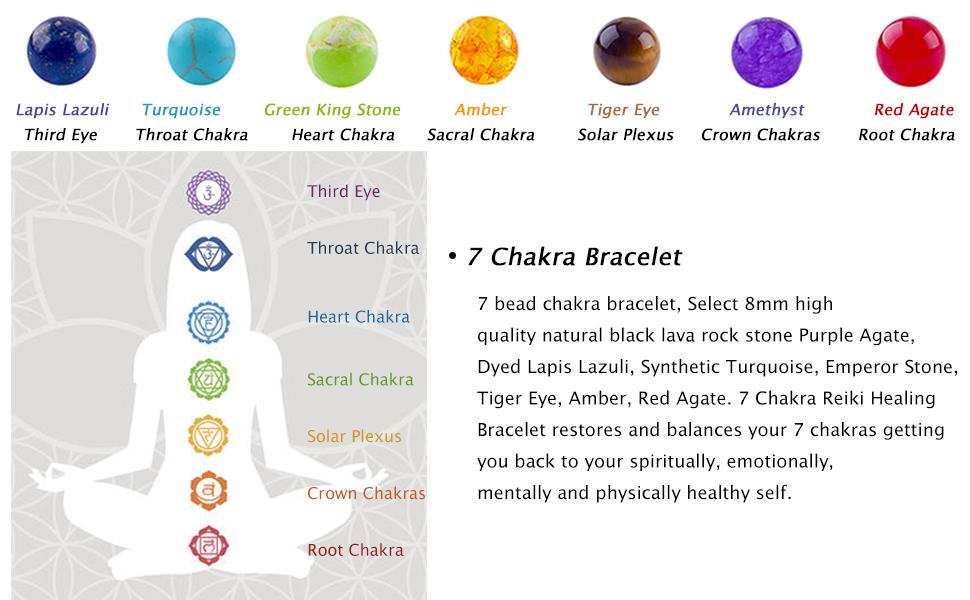 chakra bracelet for women
