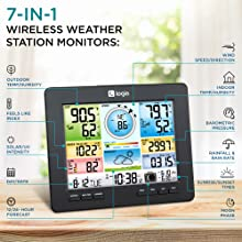 Logia 7-in-1 Wi-Fi Weather Station