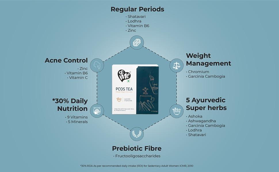 green lavender tea chamomile detox weight loss organic pcos assam bags slimming herbal tea garcinia