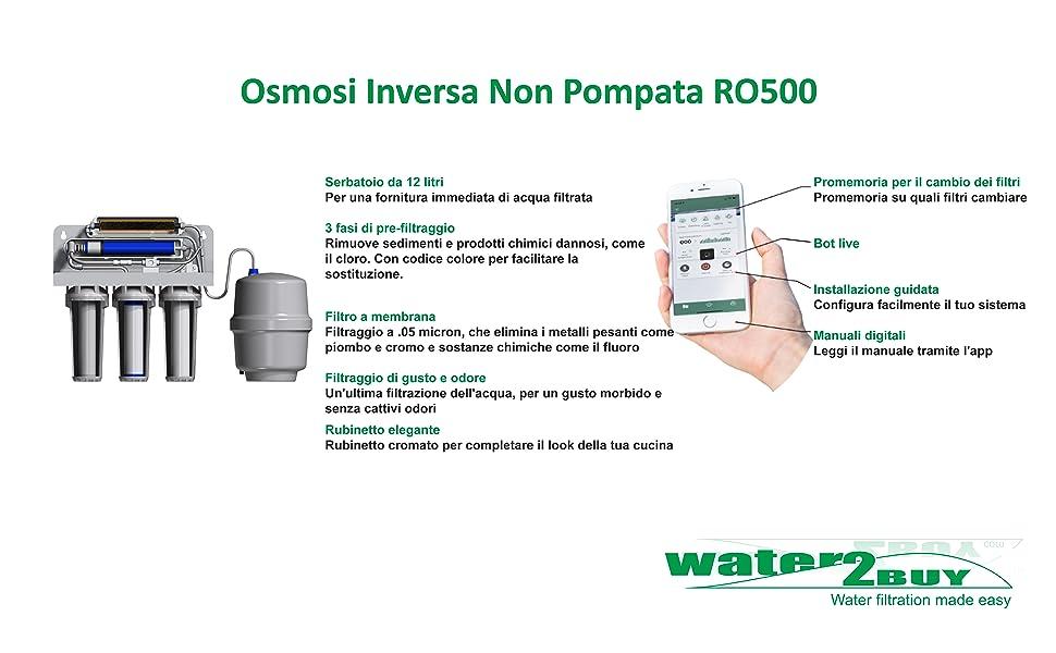 """Set di disinfezione per filtro acqua rutto dispositivi disinfezione filtri osmosi 1//4/"""""""