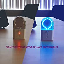 workplace, infection, work, uv, uvc, uv light, uv lamp, germicidal, sanitize, disinfect, safe, fresh