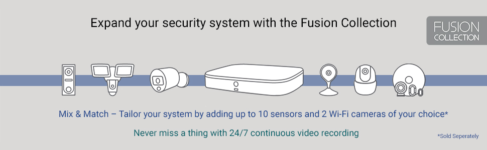 wifi security camera, wired security camera, Fusion