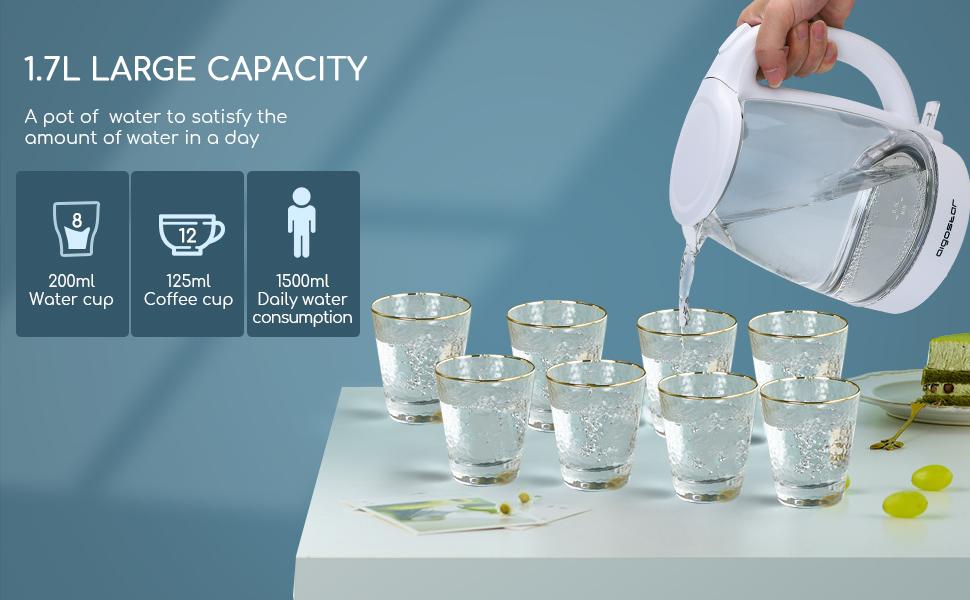 wasserkocher glas weiß