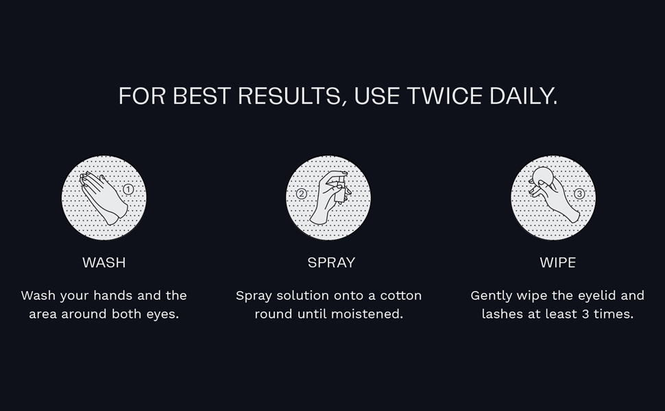 For best results, use twice daily.