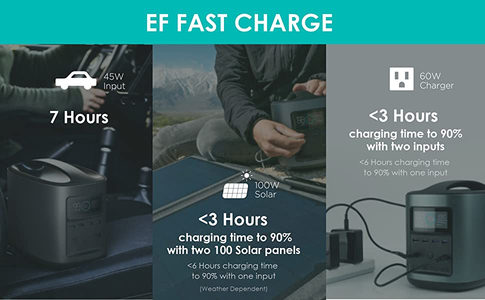 EF Fast charge