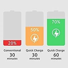 charging usb hub
