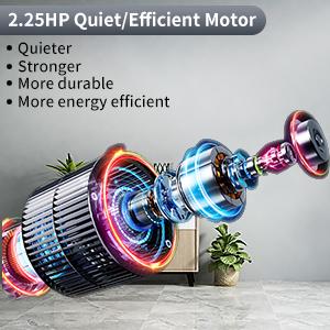 Quiet and Efficient Motor