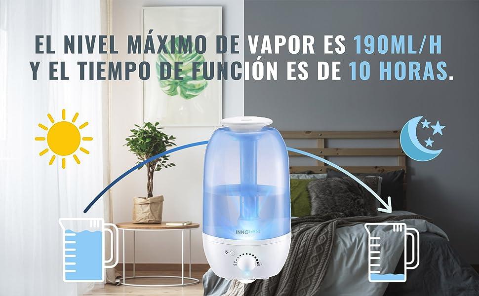 Lufie Humidificador Ultrasonicos, 2,0 Liter, Ambientador Difusor Aromaterapia, Humificador Esencias De Agua Aceites Esenciales, Vapor Frío, Luz Nocturna Led, Apagado Automático, Para Bebes: Amazon.es: Bebé
