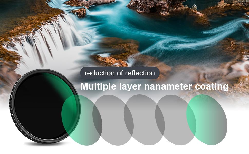 ND filter Multilayer coating