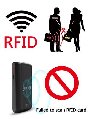 RFID Schutz