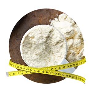 lunch dinner fat plan best atkins watchers doctors ideal hunger appetite curb breakfast suppressant