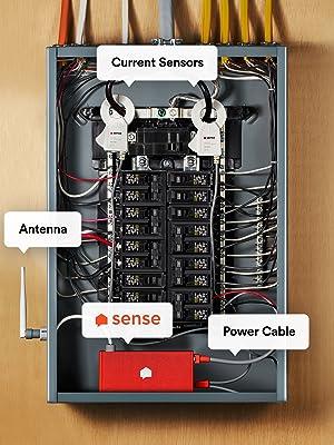 Sense Panel