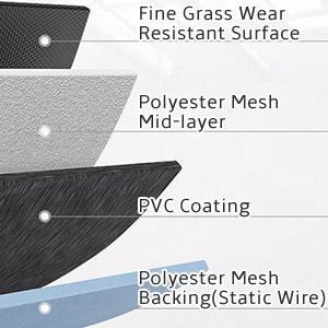 multi-layer tread belt