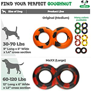 Goughnuts Indestructible Dog Chew Toys Sticks for Aggressive Power Chewers