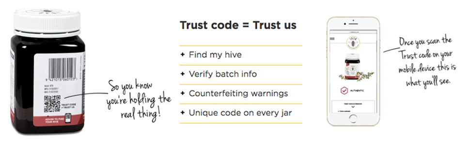 1839 trust codes