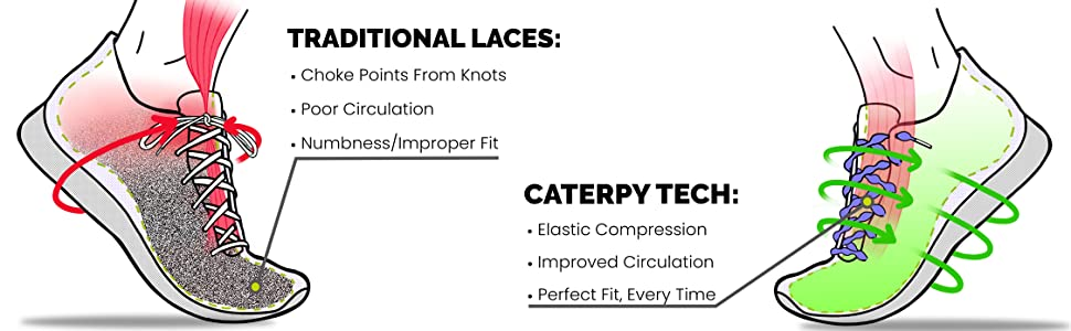 Caterpy Elastic laces improve circulation