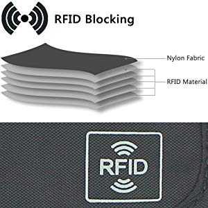 ABOUT RFID