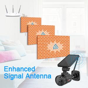 güneş kamera 5dbi anten