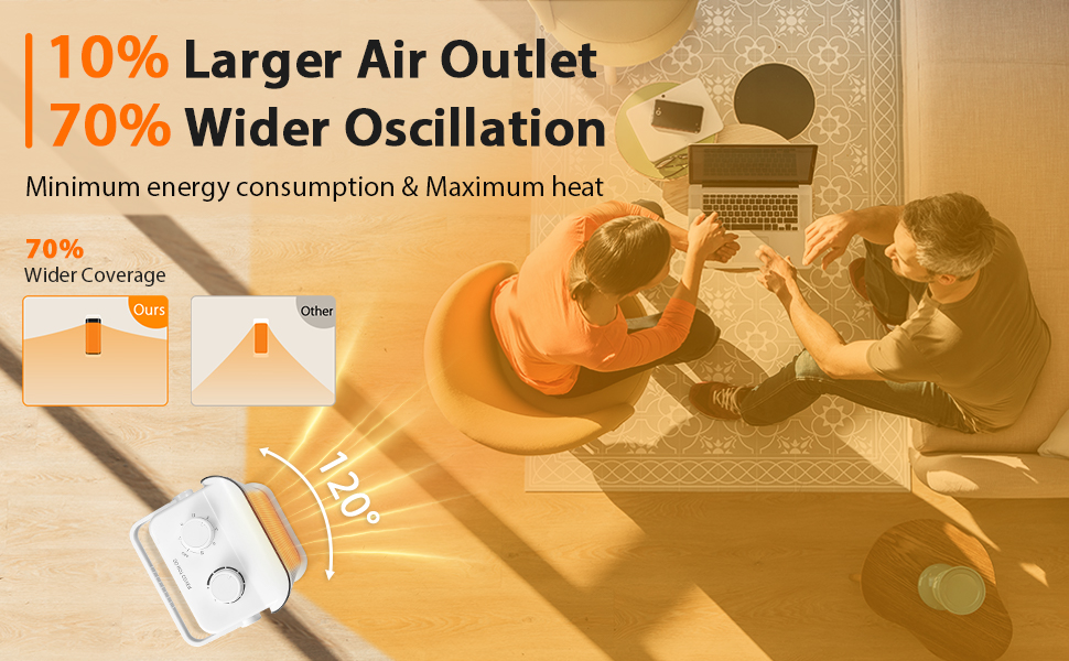 Ceramic Space Heater Tower Portable Electric Heater Adjustable Thermostat Under-Desk Heater Fan