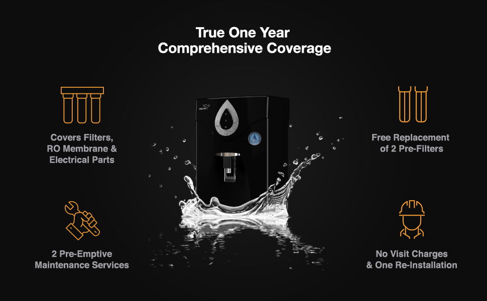 True One Year Comprehensive Coverage