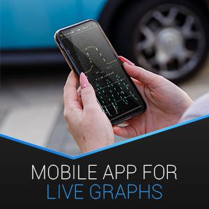 BAFX Products Bluetooth OBDII (OBD2) Reader Scanner for Android or Windows mobile apps live graphs