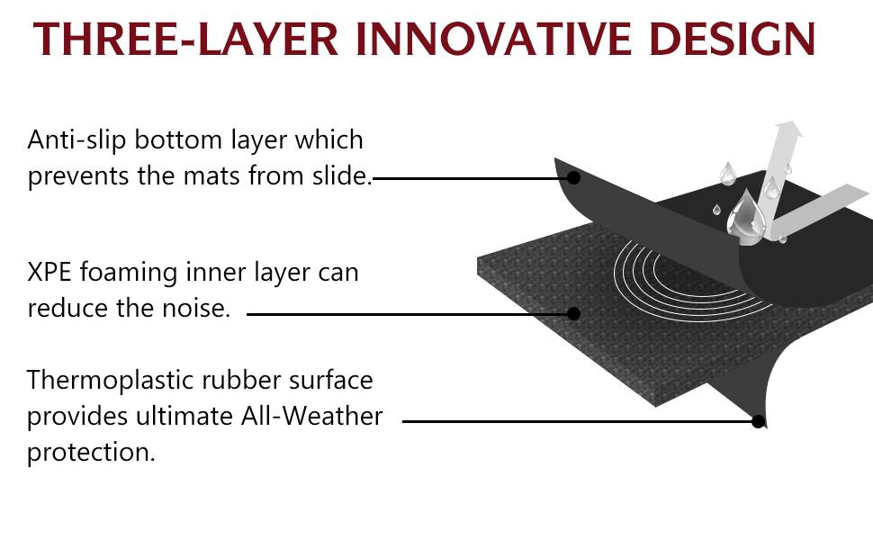tesla model y floor mat