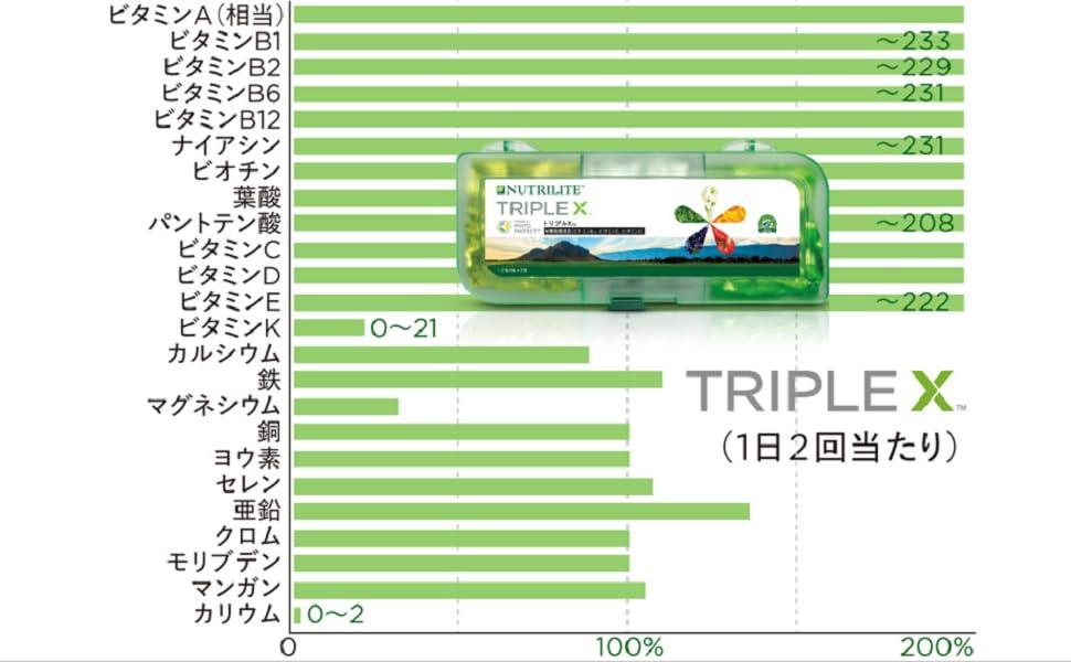 tx_グラフ
