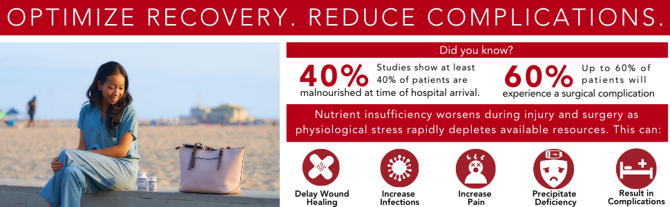 Optimize Surgical Recovery. Reduce Complications after surgery