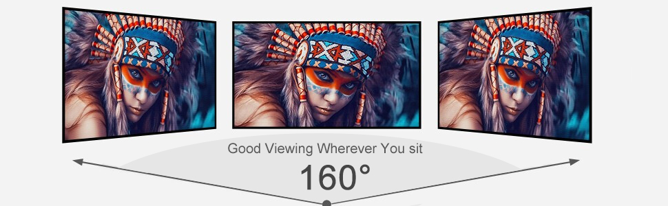 160°Wide Viewing Angle