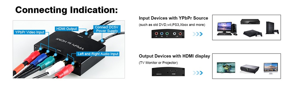 component to hdmi converter