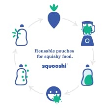 Squooshi reusable squeeze food pouch baby food pouch toddler snack pouch applesauce pouch yogurt