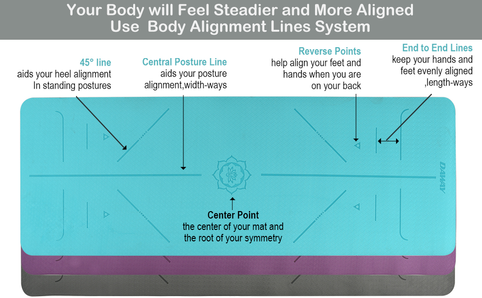 Body Alignment Lines System - Your Body will Feel Steadier and More Aligned!