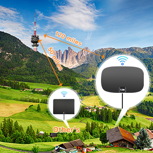 TV Antenna Digital HD Indoor