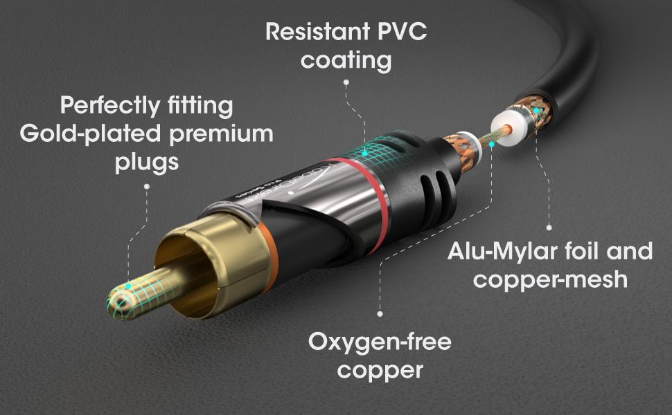 Kabel RCA-Stecker x2,Jack 3,5mm 3pin Stecker  5m 51651 Audio und Videokabel son