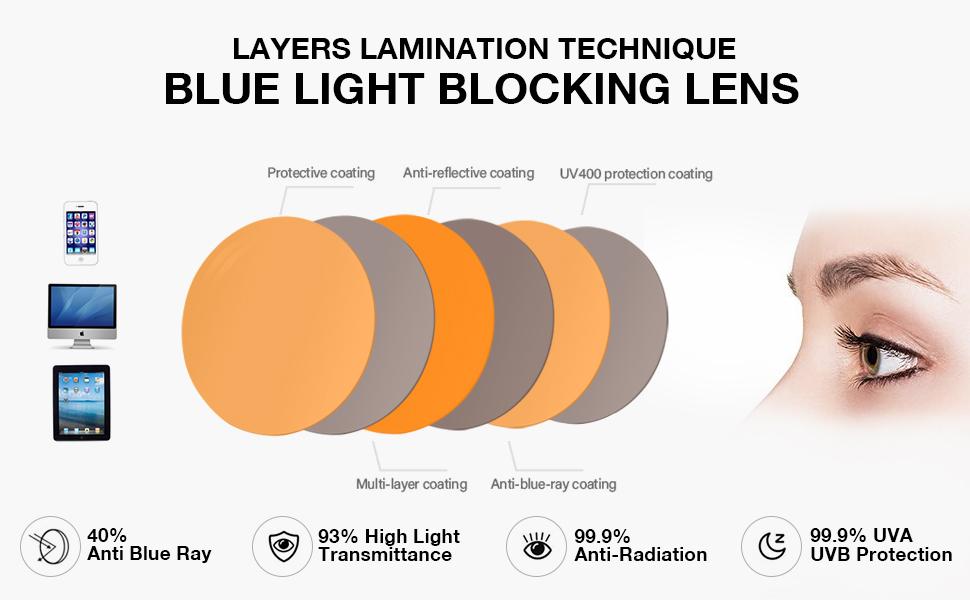 AHT is a professional blue light blocking glasses brand.