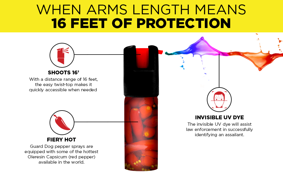 best pepper spray for women