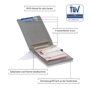 5 Kartenfächer RFID-Schutz