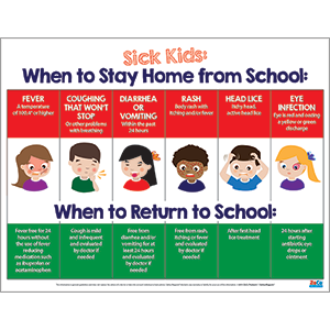 When to Stay Home From School - Sick Kids Poster