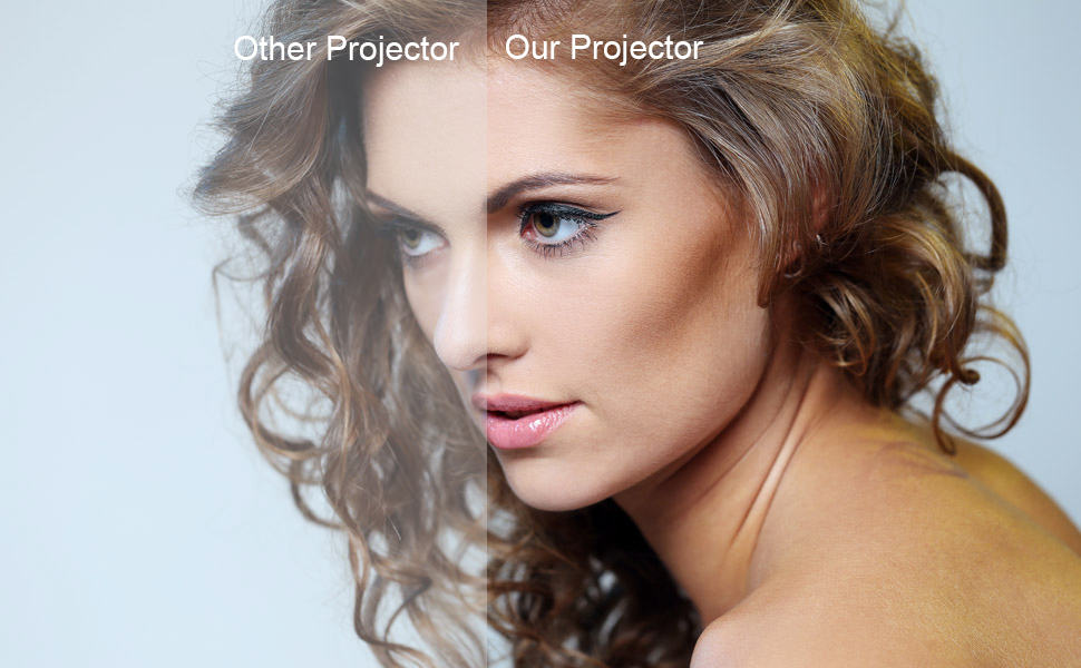 best projector outdoor projector