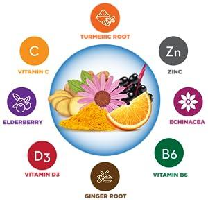 8 Key Ingredients Packed in One