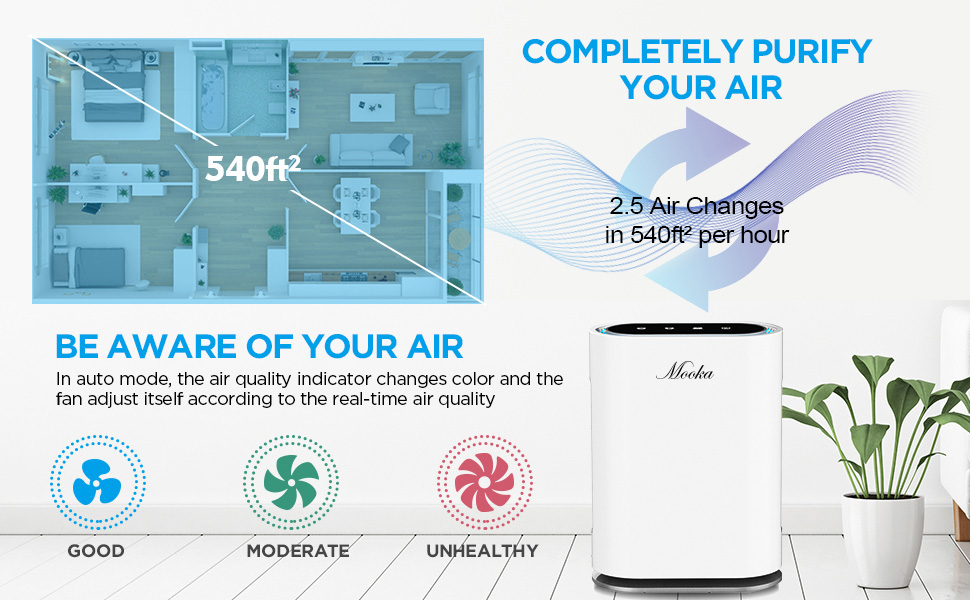 air purifier with auto mode air quality sensor cleaner filter large room whole house odor eliminator