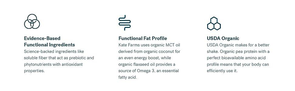 Kate Farms Standard 1.4