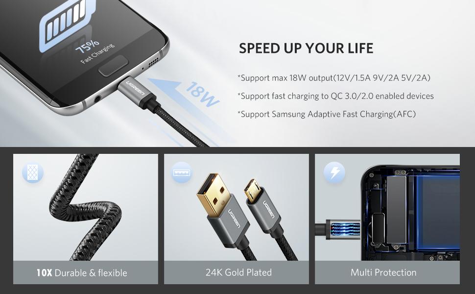 UGREEN Micro Usb Cable Nylon